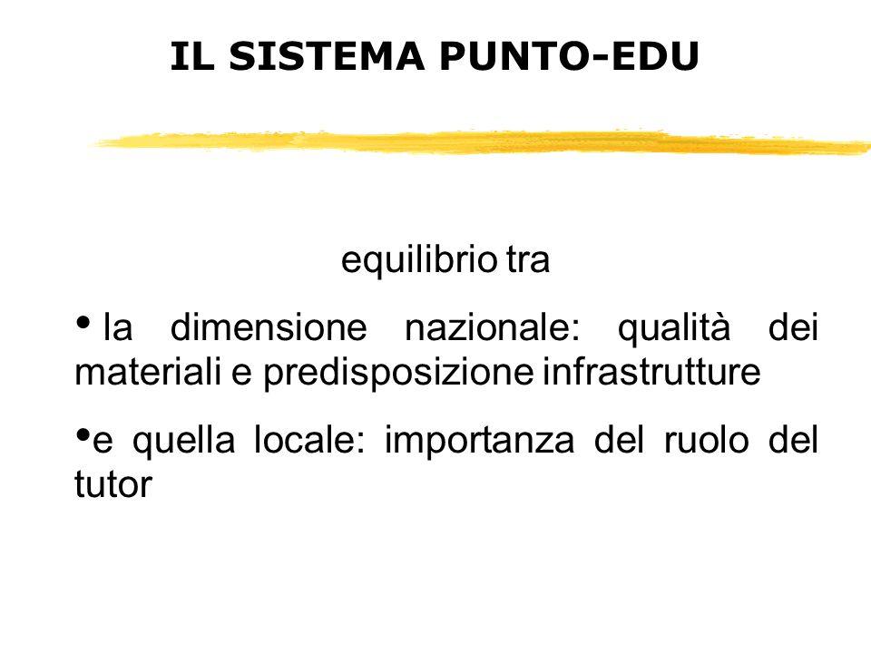 IL SISTEMA PUNTO-EDU equilibrio tra. la dimensione nazionale: qualità dei materiali e predisposizione infrastrutture.