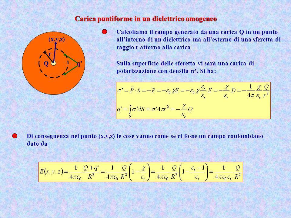 Carica puntiforme in un dielettrico omogeneo