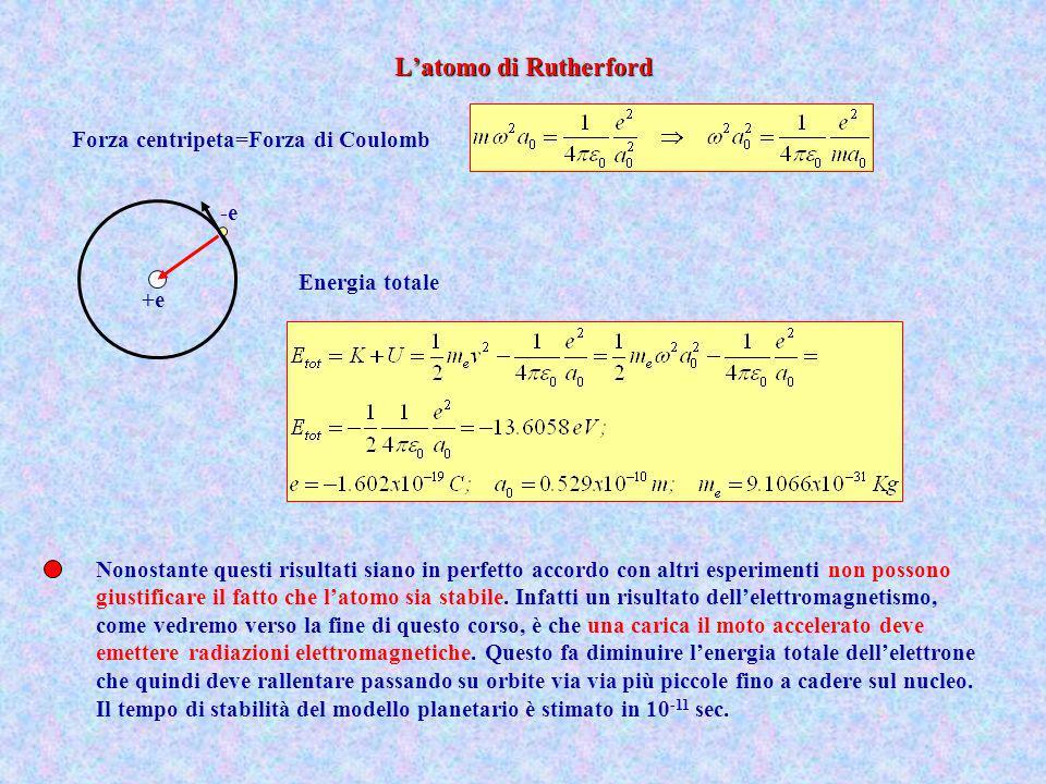 L'atomo di Rutherford Forza centripeta=Forza di Coulomb -e