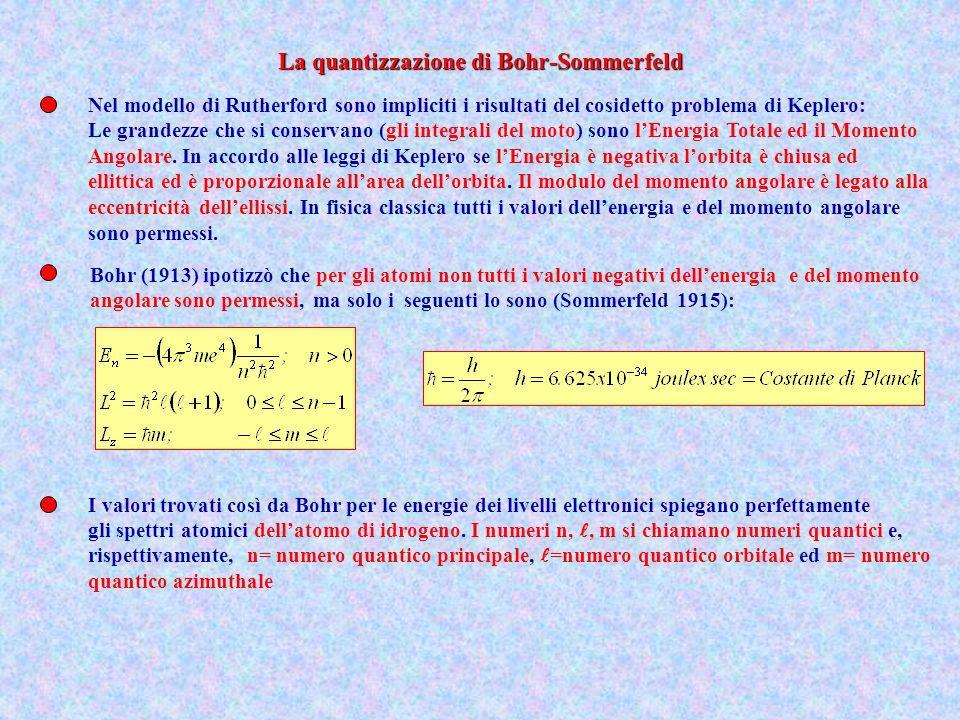 La quantizzazione di Bohr-Sommerfeld