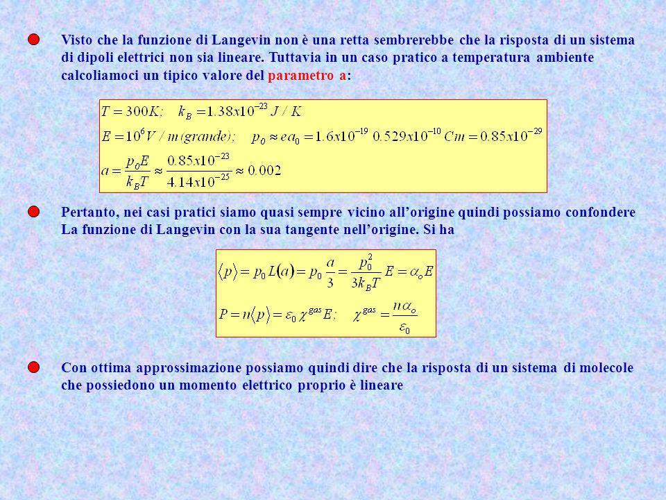 Visto che la funzione di Langevin non è una retta sembrerebbe che la risposta di un sistema