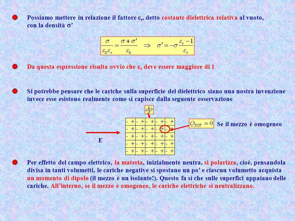 Possiamo mettere in relazione il fattore er, detto costante dielettrica relativa al vuoto,