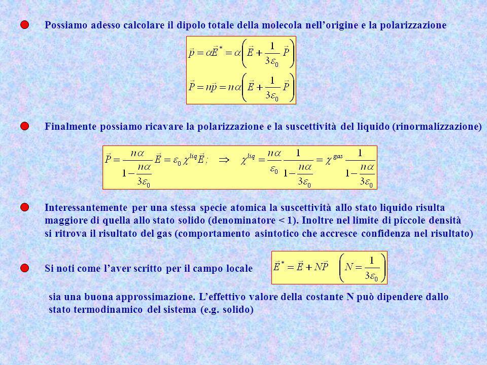 Possiamo adesso calcolare il dipolo totale della molecola nell'origine e la polarizzazione