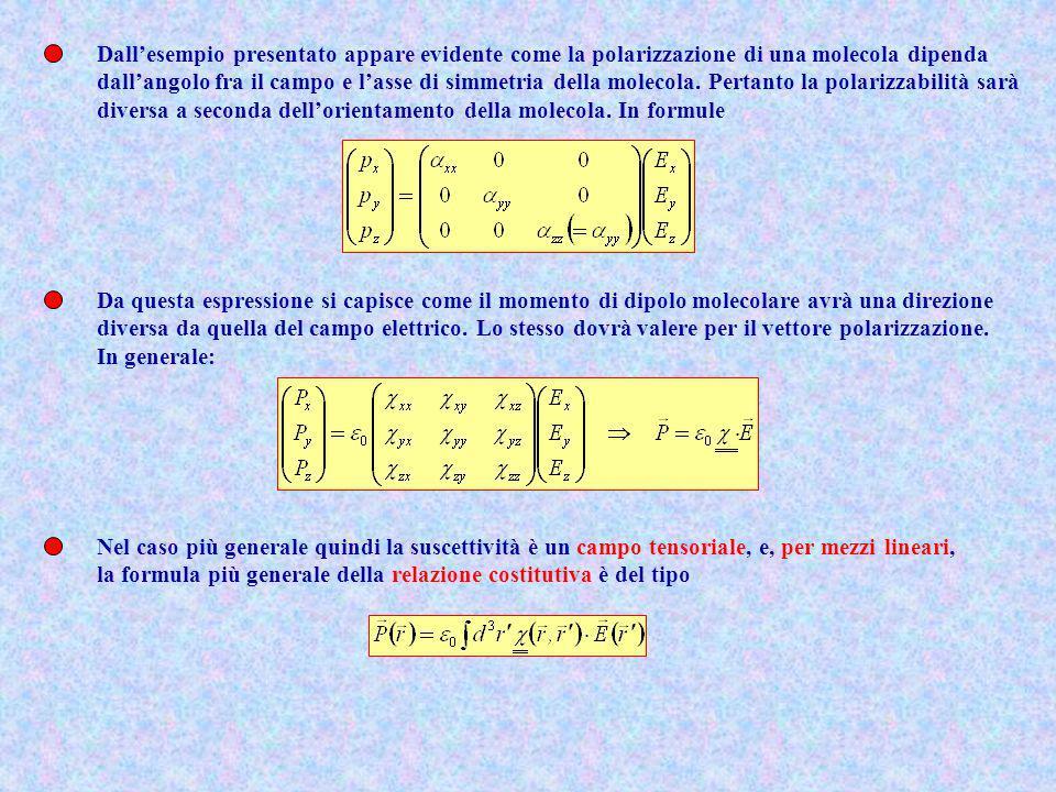 Dall'esempio presentato appare evidente come la polarizzazione di una molecola dipenda