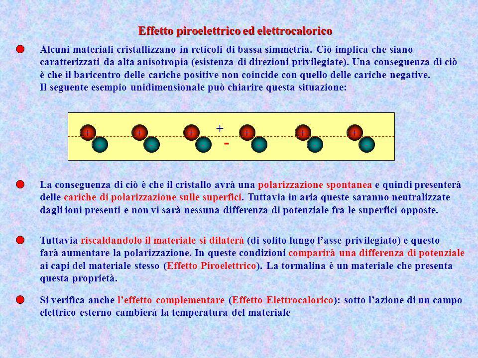 Effetto piroelettrico ed elettrocalorico