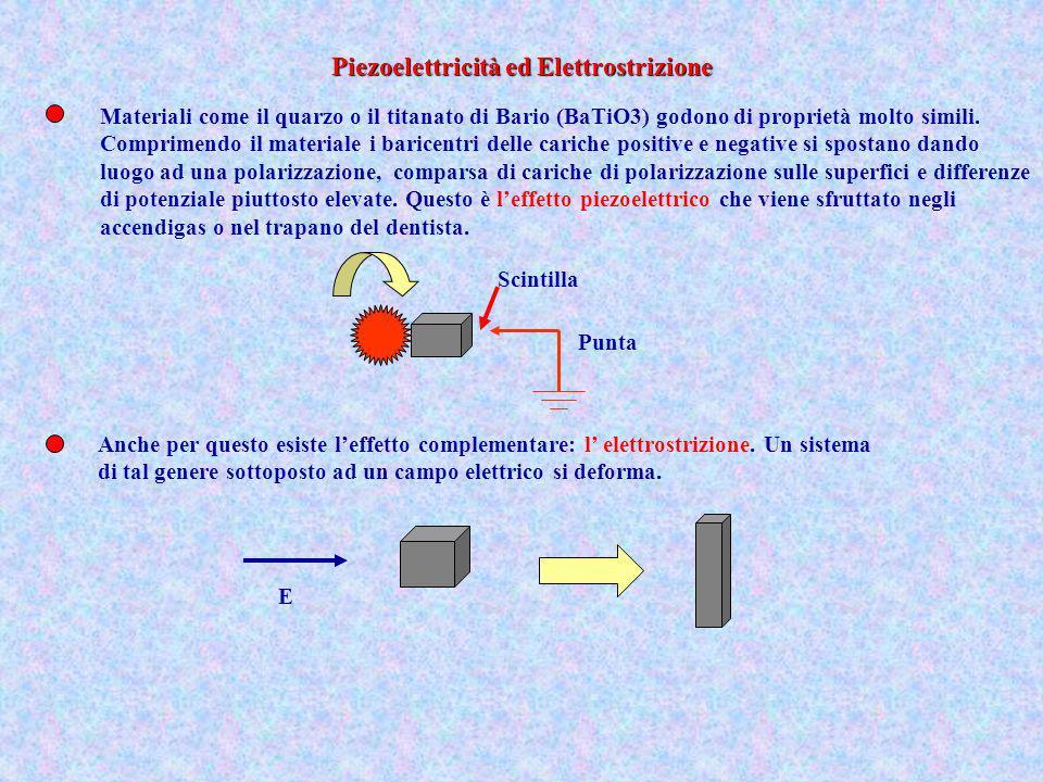 Piezoelettricità ed Elettrostrizione