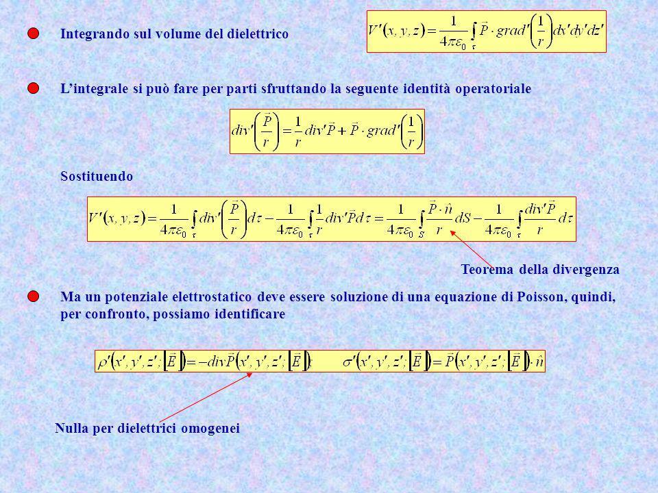 Integrando sul volume del dielettrico
