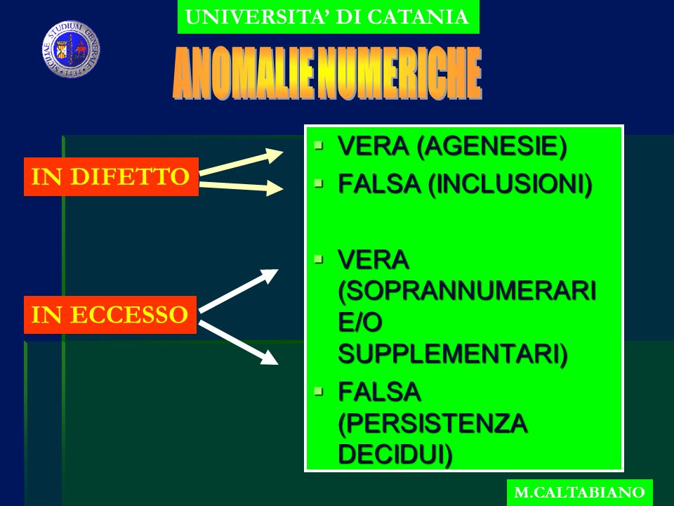 ANOMALIE NUMERICHE VERA (AGENESIE) FALSA (INCLUSIONI) IN DIFETTO