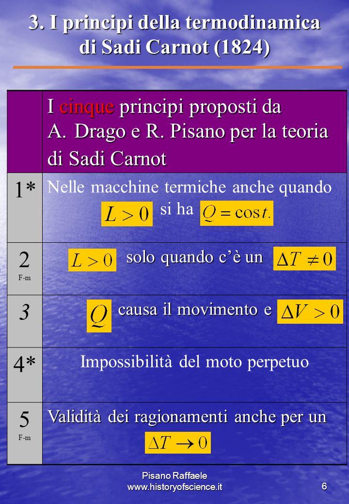 3. I principi della termodinamica