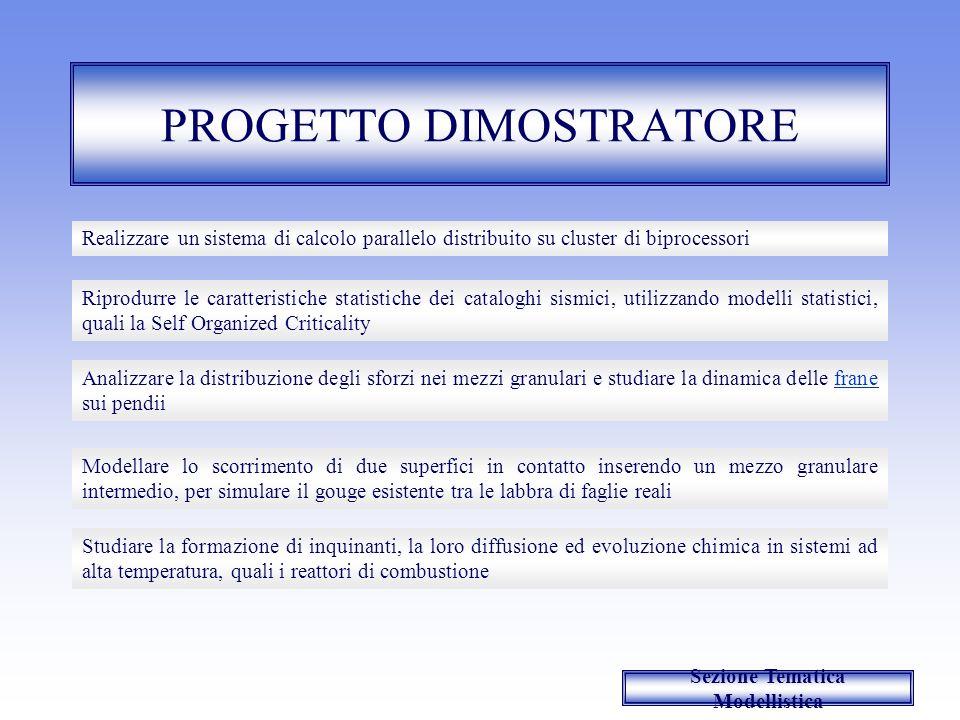 PROGETTO DIMOSTRATORE