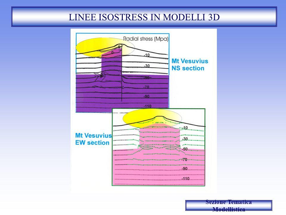 LINEE ISOSTRESS IN MODELLI 3D