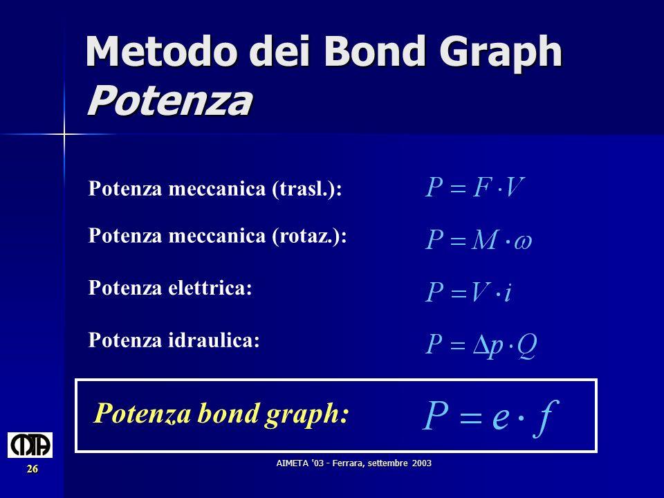 Metodo dei Bond Graph Potenza
