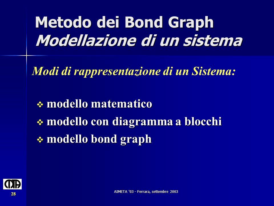 Metodo dei Bond Graph Modellazione di un sistema