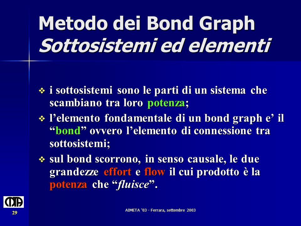 Metodo dei Bond Graph Sottosistemi ed elementi