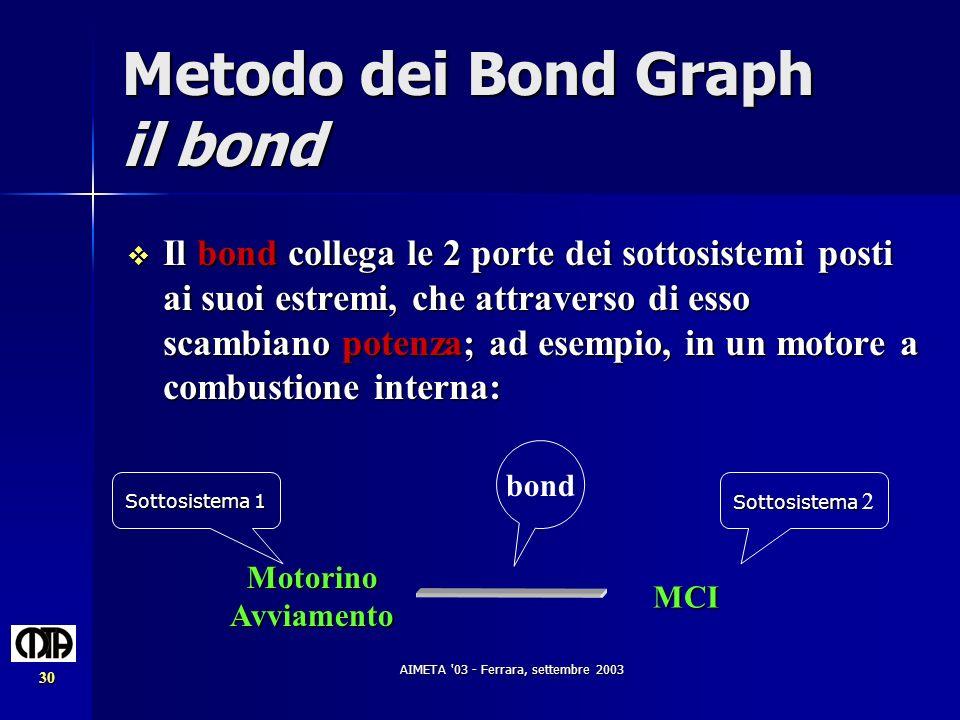 Metodo dei Bond Graph il bond