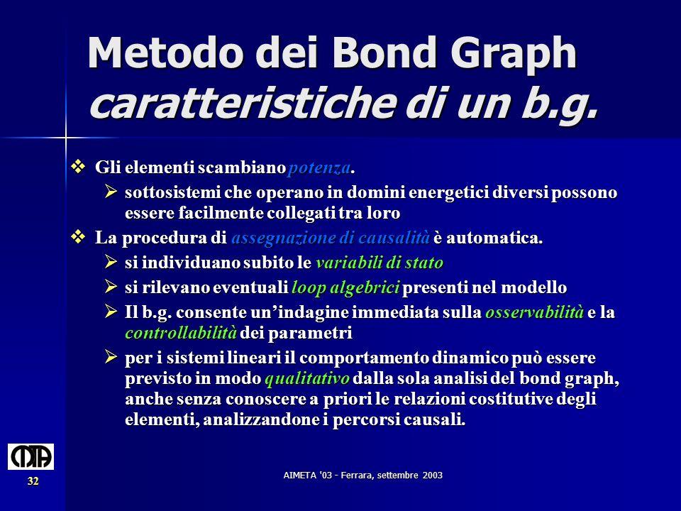 Metodo dei Bond Graph caratteristiche di un b.g.