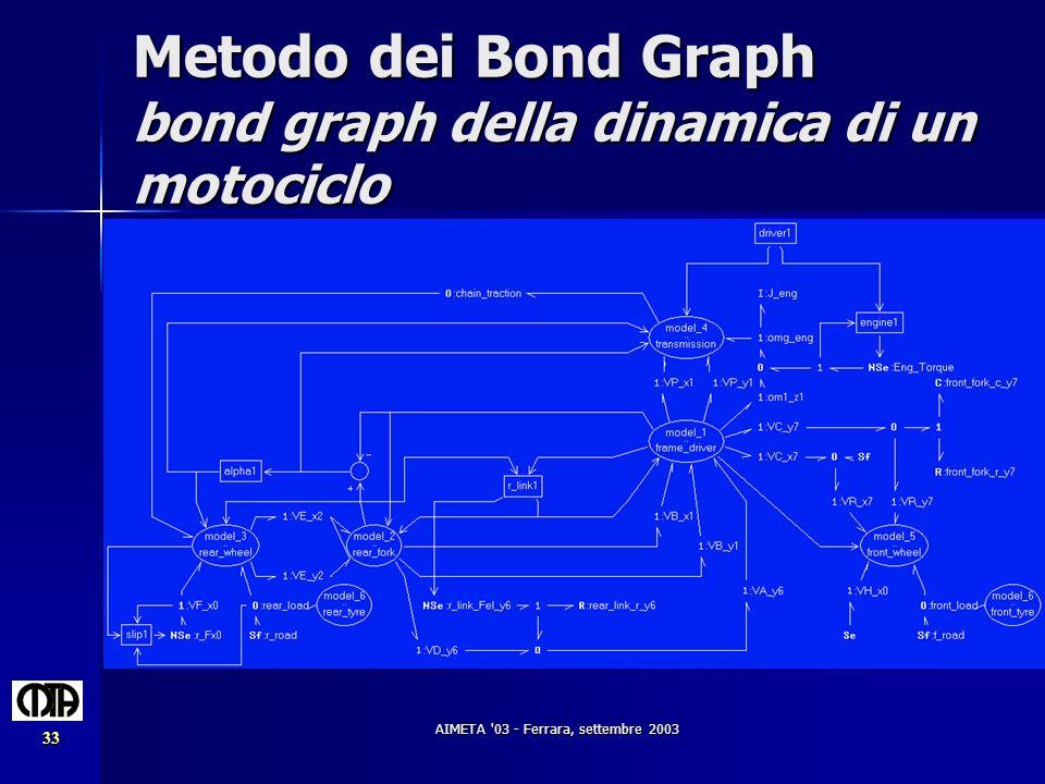 Metodo dei Bond Graph bond graph della dinamica di un motociclo