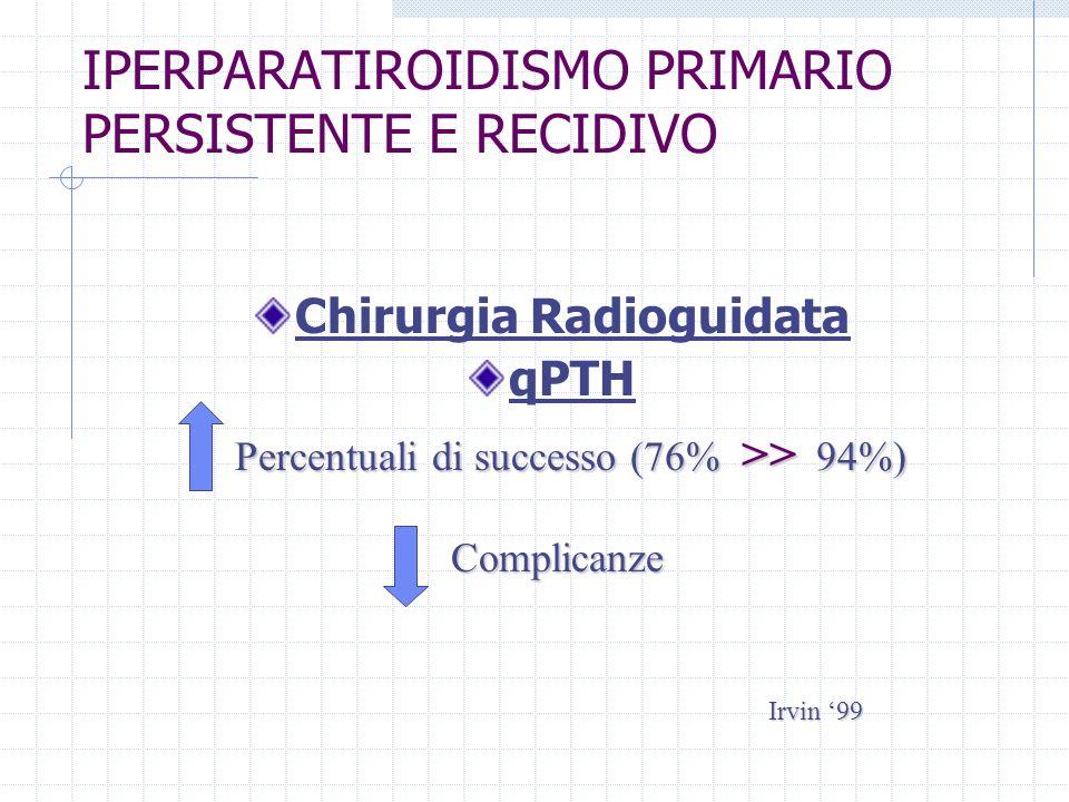 IPERPARATIROIDISMO PRIMARIO PERSISTENTE E RECIDIVO