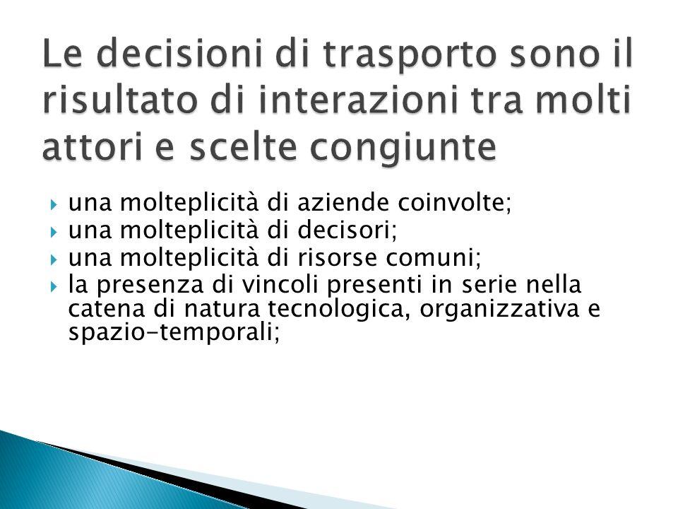 Le decisioni di trasporto sono il risultato di interazioni tra molti attori e scelte congiunte