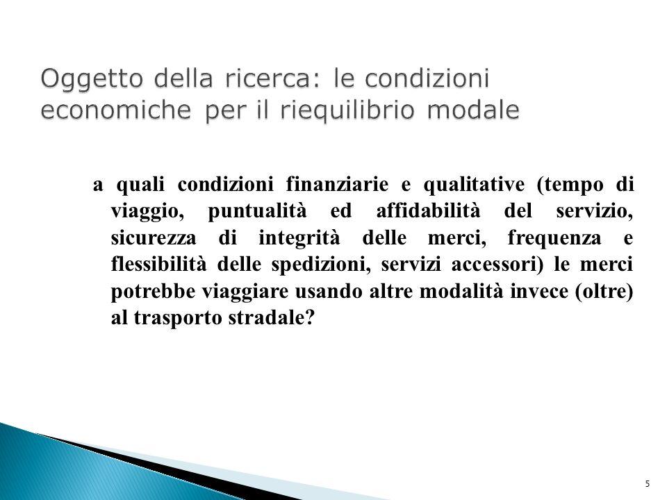 Oggetto della ricerca: le condizioni economiche per il riequilibrio modale