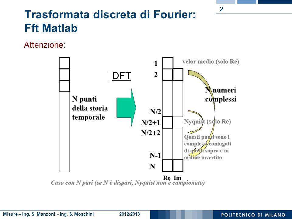 Trasformata discreta di Fourier: Fft Matlab