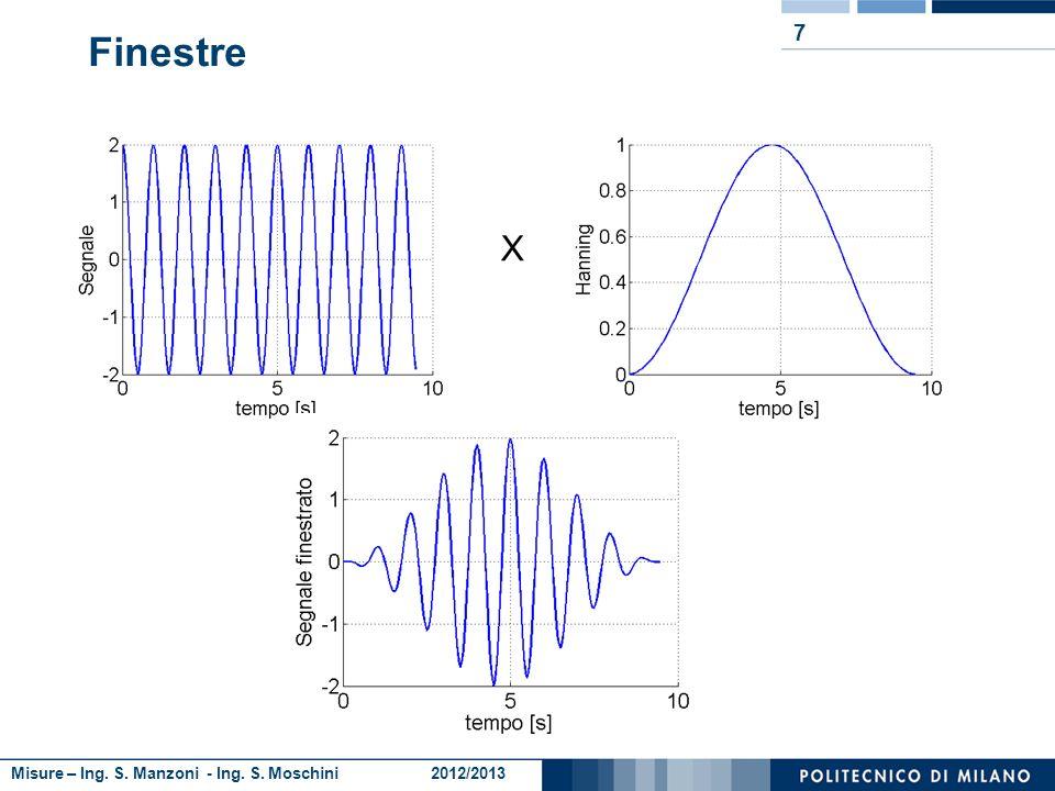 Esercitazione Dati diversi segnali calcolarne la trasformata discreta di Fourier. Come variano le ampiezze identificate