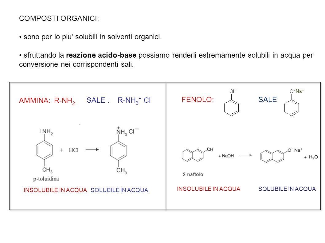 sono per lo piu solubili in solventi organici.