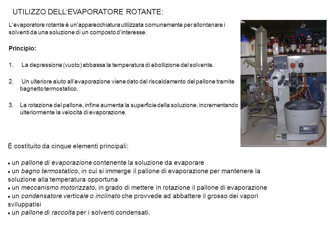 UTILIZZO DELL'EVAPORATORE ROTANTE: