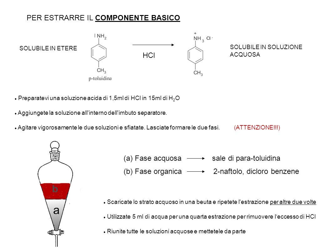 b PER ESTRARRE IL COMPONENTE BASICO HCl (a) Fase acquosa