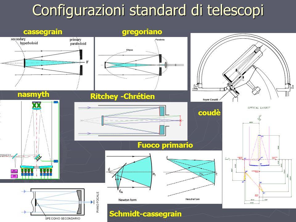 Configurazioni standard di telescopi