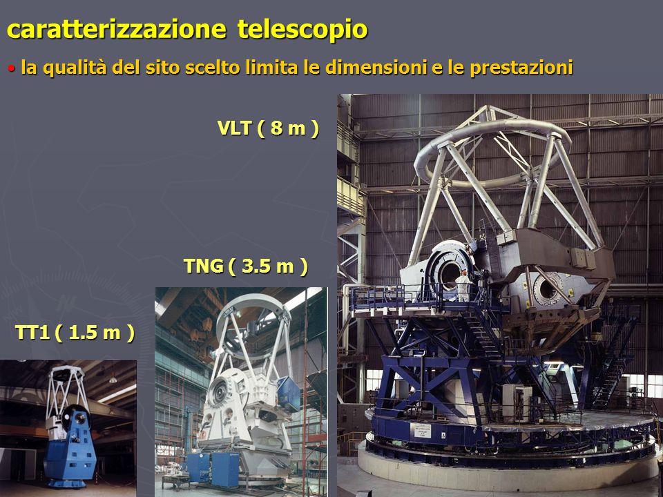 caratterizzazione telescopio