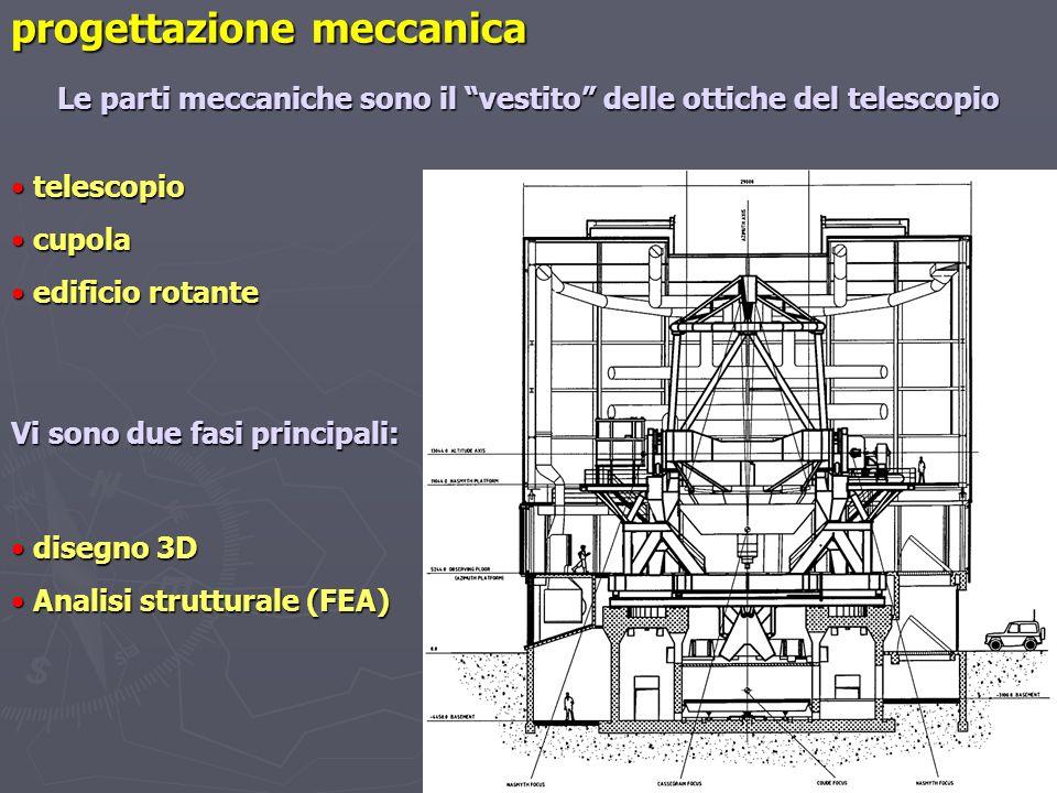 Le parti meccaniche sono il vestito delle ottiche del telescopio