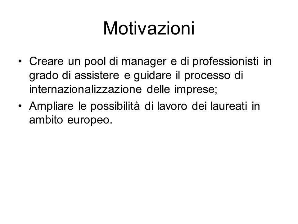 Motivazioni Creare un pool di manager e di professionisti in grado di assistere e guidare il processo di internazionalizzazione delle imprese;