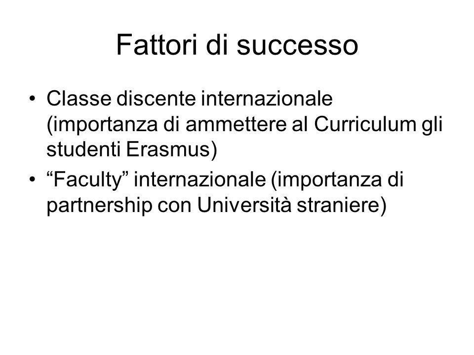 Fattori di successo Classe discente internazionale (importanza di ammettere al Curriculum gli studenti Erasmus)