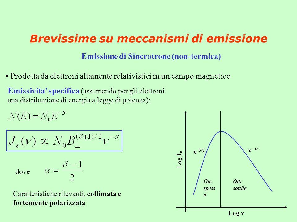 Brevissime su meccanismi di emissione