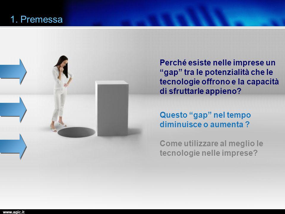 1. Premessa Perché esiste nelle imprese un gap tra le potenzialità che le tecnologie offrono e la capacità di sfruttarle appieno