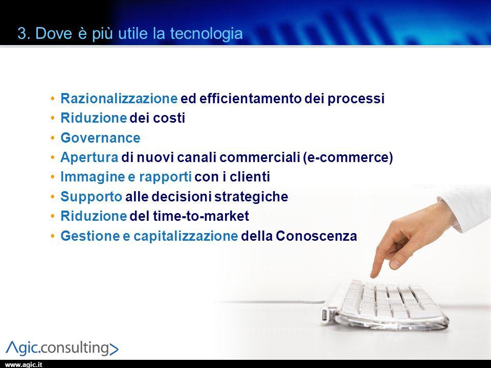 3. Dove è più utile la tecnologia