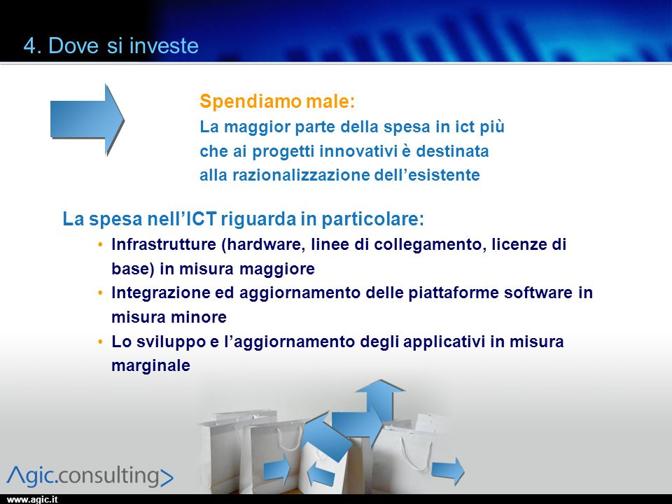 4. Dove si investe Spendiamo male: