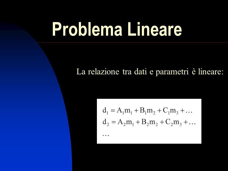 Problema Lineare La relazione tra dati e parametri è lineare: