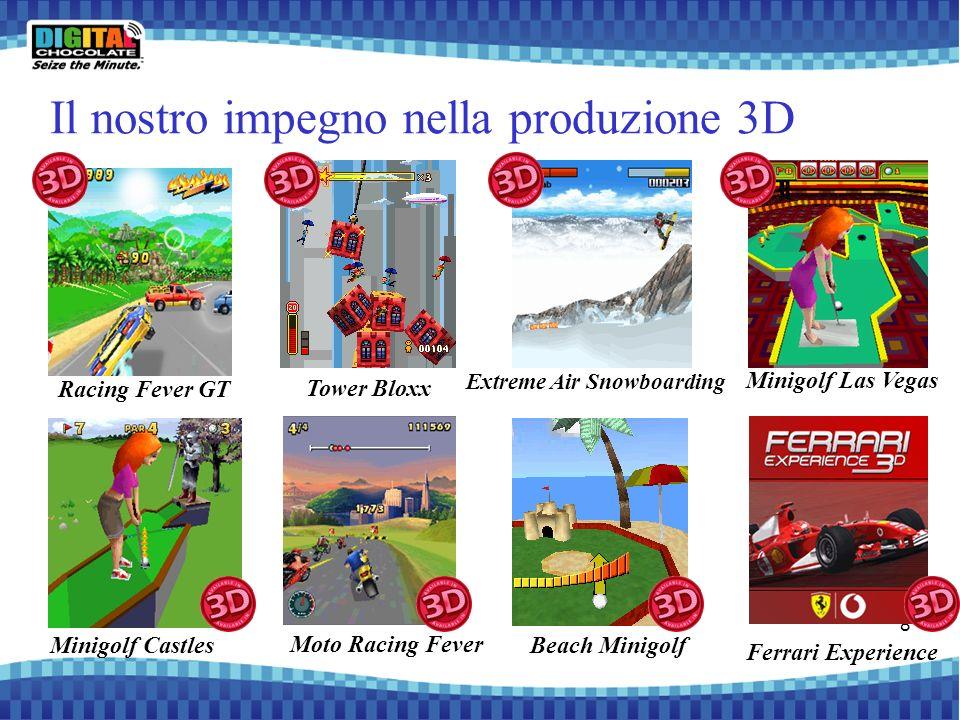 Il nostro impegno nella produzione 3D