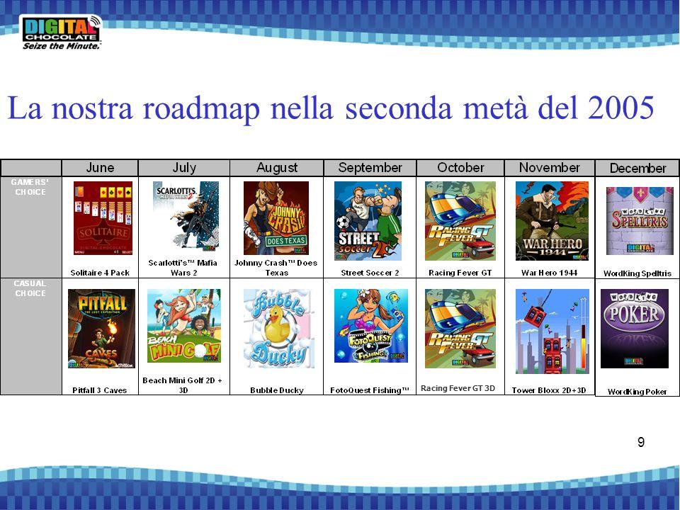 La nostra roadmap nella seconda metà del 2005
