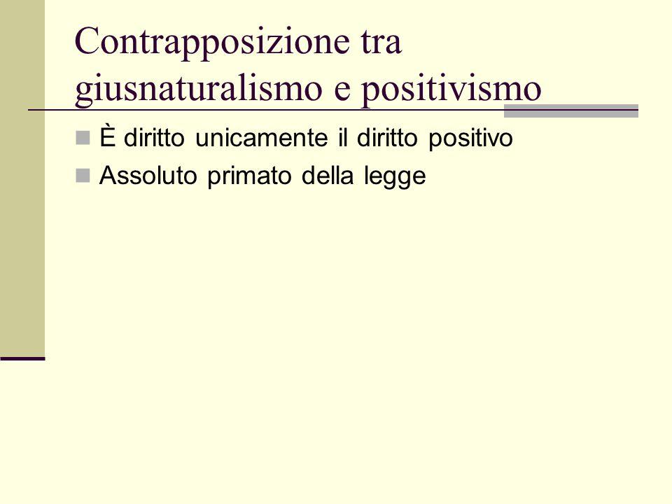 Contrapposizione tra giusnaturalismo e positivismo