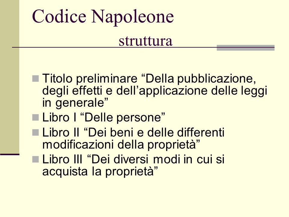 Codice Napoleone struttura