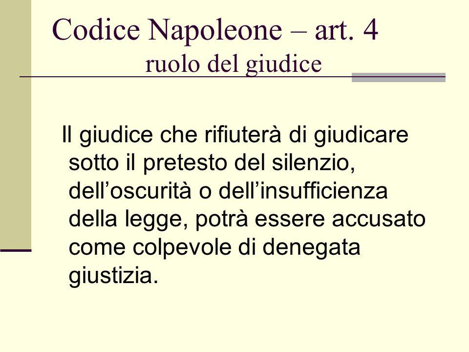 Codice Napoleone – art. 4 ruolo del giudice