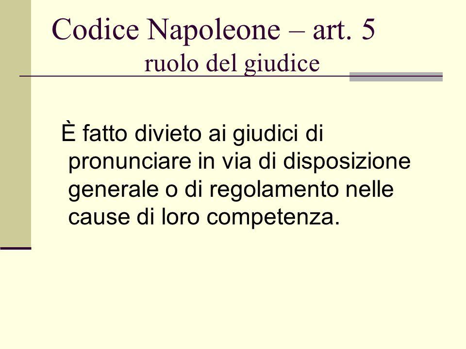 Codice Napoleone – art. 5 ruolo del giudice