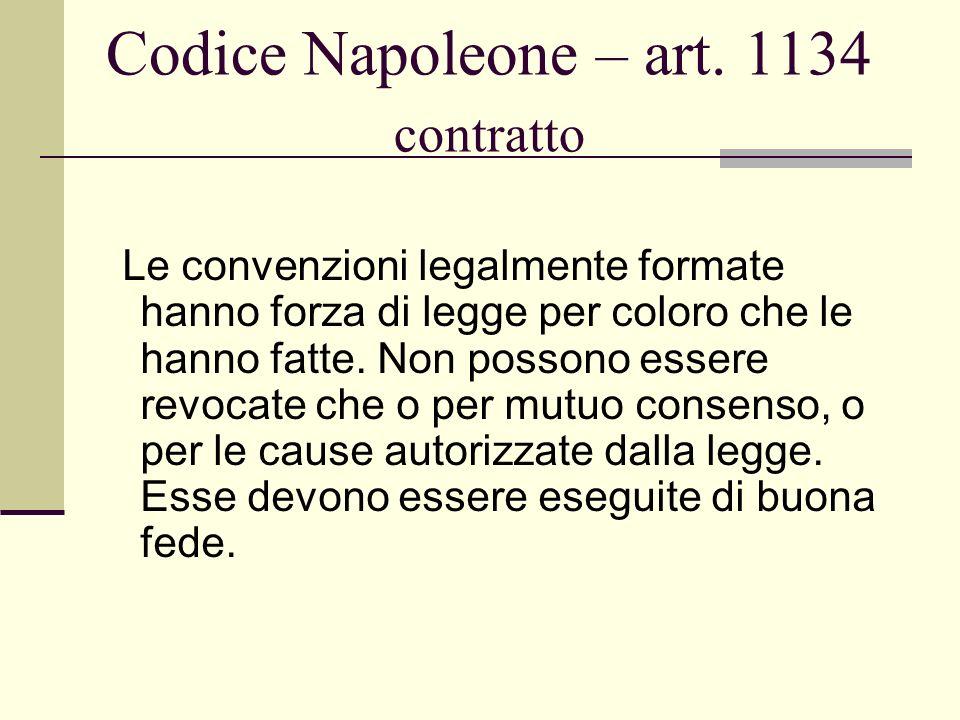 Codice Napoleone – art. 1134 contratto