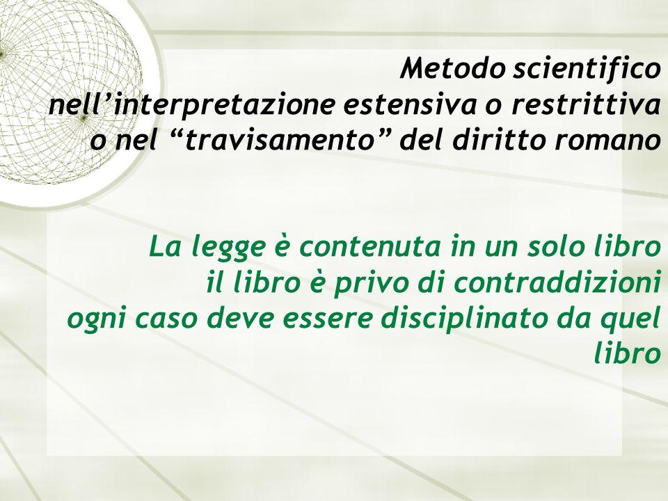 Metodo scientifico nell'interpretazione estensiva o restrittiva o nel travisamento del diritto romano La legge è contenuta in un solo libro il libro è privo di contraddizioni ogni caso deve essere disciplinato da quel libro