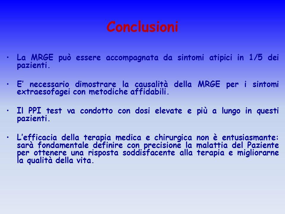 ConclusioniLa MRGE può essere accompagnata da sintomi atipici in 1/5 dei pazienti.