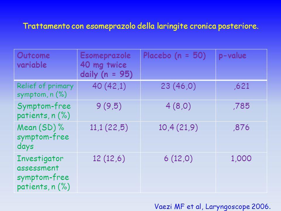 Trattamento con esomeprazolo della laringite cronica posteriore.