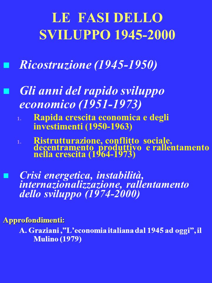 LE FASI DELLO SVILUPPO 1945-2000